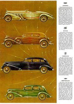 Esquire's Automobile Parade, 1935 | Retronaut