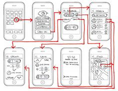 The article explains the benefits and goals of wireframing in UX design process and provides a step-by-step guide to making wireframes for a mobile application. App Wireframe, Wireframe Design, Interface Design, Dashboard Design, User Interface, Applications Mobiles, Applications Android, Design Thinking, Build Your Own App