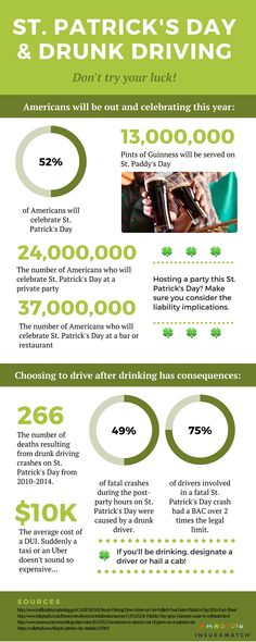 Don't try your luck by drinking and driving this St. Patrick's Day. Driving Safety, Drunk Driving, Host A Party, Guinness, St Patricks Day, Drinking, Drinks, Drink