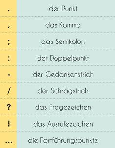 Deutsch in der Grundschule: Satzzeichen