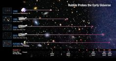 How To See Light Billions Of Years Old How deep we'll see with the James Webb Space Telescope. 12/3/14