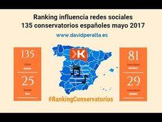 TPA: Conservatorio de Gijón 1º puesto en Ranking Conservatorios en Redes...