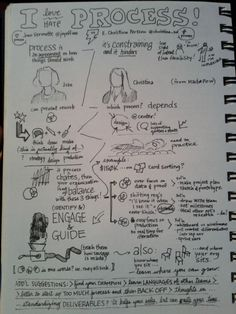 Love/Hate process sketch and why we need to start with something