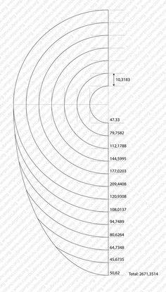 Circle Skirt template Printable PDF Pattern : WhatTheCraft Pattern Shop, Kickass sewing patterns, applique patterns, and free craft templates - Salvabrani Sewing Basics, Sewing Hacks, Sewing Tutorials, Sewing Projects, Skirt Patterns Sewing, Sewing Patterns Free, Clothing Patterns, Applique Patterns, Circle Skirt Pattern