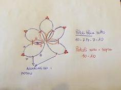 Si ogni modulo viene agganciato al precedente al primo cerchio nel secondo pip cioè 10-7-7aggancio10