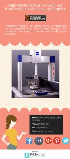 High Quality Extrusion machines Parts Available with Leading Supplier