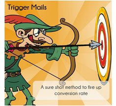 #Trigger #mails are the core of automated mails, triggered whenever users/subscribers take action on the website or any noticeable change comes in #customer behavior like registering for a webinar or event or abandoning items in the cart etc., Trigger mails are greatly helpful to marketers as the mails are send in real time, with timely and personalized content. This grabs the attention of the customer as they are still thinking about the product.