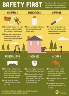 Safety First!!!  There are a few things you need to do to protect yourself when selling your home!  http://TeamCharlton.com