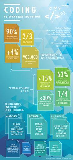 high school digital citizenship infographic - Google Search