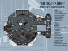 Blades Hope by boomerangmouth.de by BaronNeutron on DeviantArt - Star Wars Ships - Ideas of Star Wars Ships - Blades Hope by boomerangmouth.de by BaronNeutron on DeviantArt Rpg Star Wars, Nave Star Wars, Star Wars Ships, Star Wars Characters Pictures, Star Wars Pictures, Ship Map, Space Opera, Cyberpunk, Edge Of The Empire