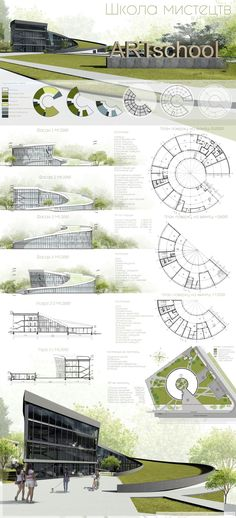 Kunstschule - ARTschool on Behance - Plan Concept Architecture, Model Architecture, Landscape Architecture Design, Futuristic Architecture, Architecture Graphics, Architecture Diagrams, Architecture Geometric, Retro Futuristic, Architecture Colleges