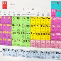 THE PERIODIC TABLE(CLOTH) OF SWEARING £10.99