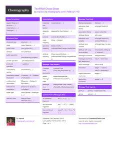 TextRAM Cheat Sheet by mjorod http://www.cheatography.com/mjorod/cheat-sheets/textram/ #cheatsheet #aspects #modeling #dsl #mdse