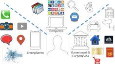 L'utilisation des mégadonnée présente des problèmes juridiques importants, notamment en termes de protection des données. Service Internet, Map, Research, Paradox, Behavior, Location Map, Maps