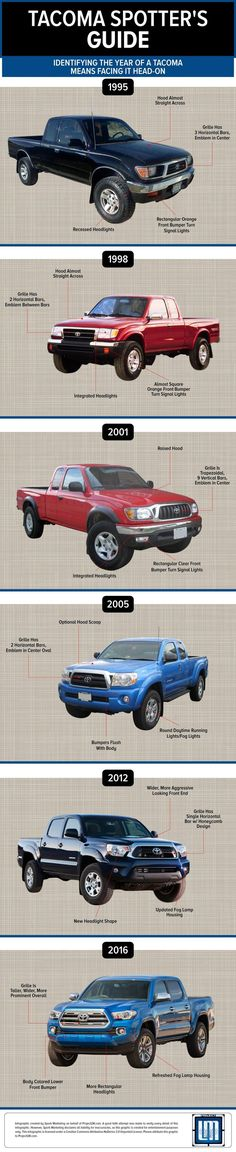 New Chart Shows How Toyota Tacoma Design Has Changed Since 1995 Feb.21, 2016 – For those who want to test their knowledge or better educate themselves on Toyota's famous Tacoma, Project LM has created a Tacoma Spotter's Guide. Though the Tacoma is only on its third generation, it's already seen six facelifts, the most recent…