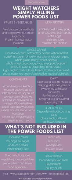 Weight Watchers Power Foods List