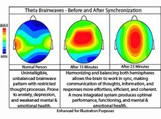 Understanding Brainwaves to Expand our Consciousness | World Truth.TV