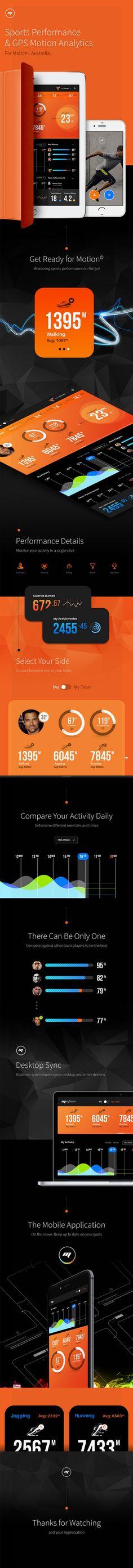Dashboard - Motion - Sports Performance - Motion analytics