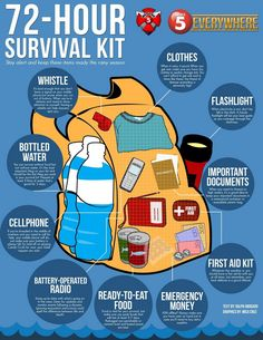 Every new prepper has to start somewhere and putting together a 72 hour survival kit is a great first step. When I talk to friends and family that are non-preppers about prepping, I don't suggest that they stockpile a five year supply of survival food a 72 Hour Emergency Kit, 72 Hour Kits, Emergency Preparedness Kit, Emergency Preparation, Emergency Food, Survival Prepping, Survival Skills, Survival Gear, Survival Backpack