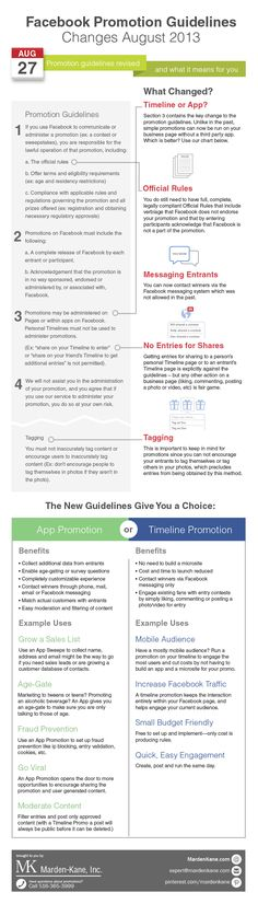INFOGRAPHIC: Facebook Promotions Guideline Changes And What This Means For You