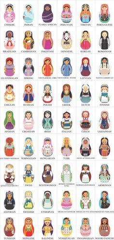 Matryoshka around the world