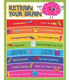 Growth Mindset For Kids, Growth Mindset Activities, Whole Brain Child, Fixed Mindset, Carson Dellosa, School Tool, School Stuff, School Psychology, School Counselor