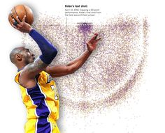 The LA Times created a fantastic interactive data visualization of every shot taken by Kobe B...