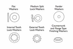 9 Best Good to know images in 2018 | Fasteners, Learn