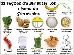 Les hormones du bonheur. La sérotonine est l'hormone du bonheur ! Consommez-en le plus possible. Mais où la trouver ? Dans les bananes notamment...