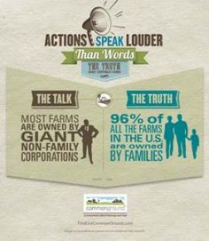Almost all farms in the U.S. are owned by families!