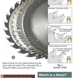CHOOSING THE RIGHT TABLE SAW BLADES. Really good info
