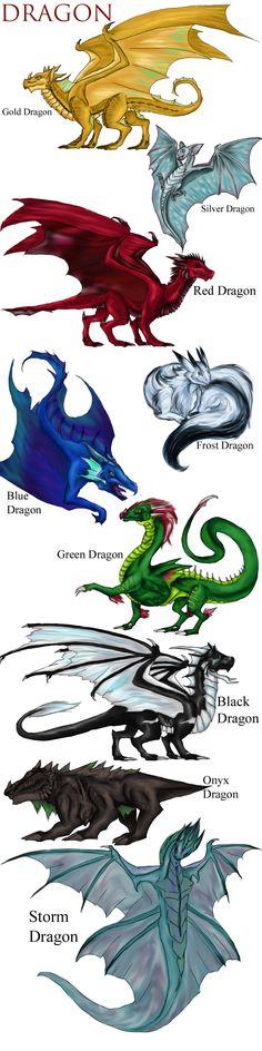 Demon species - Dragon by Demireius on DeviantArt
