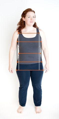 comment prendre ses mesures et avoir un pull parfaitement adapté a sa morphologie