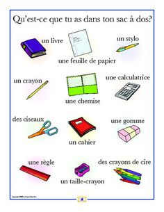 French School Supplies Poster - Italian, French and Spanish Language Teaching Posters | Second Story Press