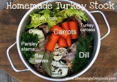 Homemade Turkey Stock, using left over turkey carcus graphic. Recipe here: http://www.shockinglydelicious.com/?p=10524