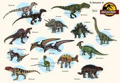 All Dinosaurs, Jurassic World Dinosaurs, Jurassic Park World, Jurassic Park Poster, Jurrassic Park, The Lost World, Spinosaurus, Dinosaur Art, Prehistoric Creatures