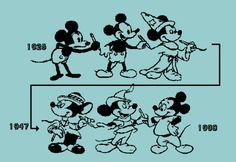 ミッキーマウスの変遷
