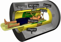 PET-MRI: A new approach in molecular imaging