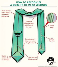 Fabric Envelope, Art Of Manliness, Life Guide, Learning Tools, Tie Knots, Slip Stitch, Silk Ties, Things That Bounce