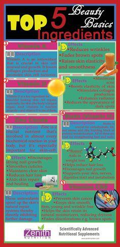 Tops 5 Beauty Basics Ingredients. Vitamin A, Vitamin D, Zinc citrate, Biotin (Vitamin H), Vitamin C & E. Best supplements from Zenith Nutrition. Health Supplements. Nutritional Supplements. Health Infographics