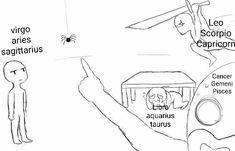 Le Zodiac, Anime Zodiac, Zodiac Funny, Zodiac Signs Astrology, Zodiac Signs Aquarius, Zodiac Signs Horoscope, Zodiac Memes, Sagittarius, Zodiac Signs Chart