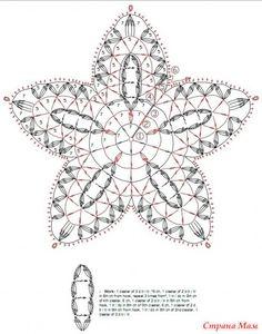How To Knit: Crochet snowflakes, free crochet pattern Crochet Snowflake Pattern, Crochet Doily Diagram, Crochet Stars, Christmas Crochet Patterns, Crochet Snowflakes, Crochet Mandala, Crochet Motif, Irish Crochet, Crochet Flowers