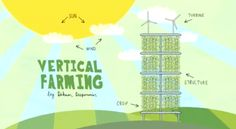 Google Image Result for http://thebeavers.net/wp-content/uploads/2012/04/BIG-IDEAS_-Dickson-Despommier_s-Vertical-Farming-YouTube.png