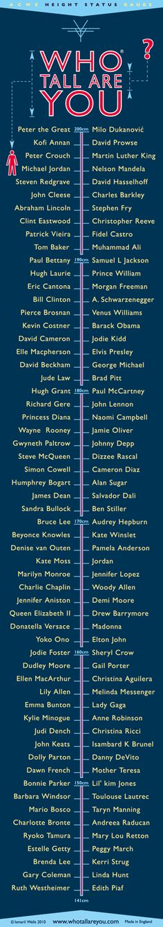 I didn't realize Princess Diana was so tall! I'm up there with her and Gwyneth. :)