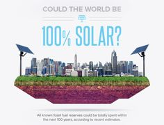 INFOGRAPHIC: Could the Entire World Really Run on Solar Power? | Inhabitat - Sustainable Design Innovation, Eco Architecture, Green Building