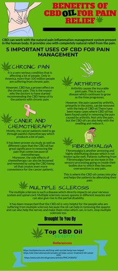 Best CBD Oil for Pain Relief <3 #cannabis #weed #marijuana #cbd #cbdoil #hemp #stoner #cannabiscommunity #weedsociety #420 #ganja