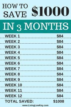Save for a rainy day with this awesome 3 month money challenge. Whether you are looking to pay off debt or just build your savings this is the key to saving yourself from the unexpected emergencies that arise. Savings Challenge, Money Saving Challenge, Money Saving Tips, Money Tips, Saving Ideas, Money Budget, Money Hacks, Savings Chart, Savings Plan