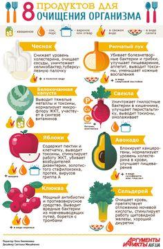 Топ-8 продуктов для очищения организма