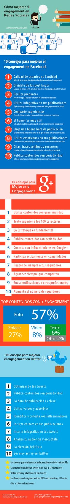 #Infografia #CommunityManager cómo mejorar el engagement en facebook twitter y google plus. #TAVnews