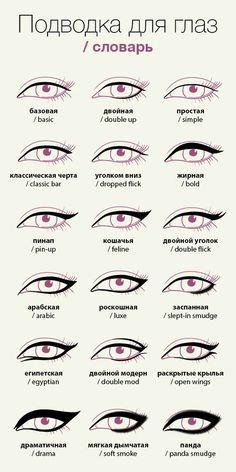 Инфограф… Infographics: eyeliner, short guide – www. Инфограф… Infographics: eyeliner, short guide – www. Contour Makeup, Eye Makeup Tips, Eyebrow Makeup, Skin Makeup, Eyeshadow Makeup, Makeup Art, Makeup Brushes, Makeup Remover, Eyebrow Shading